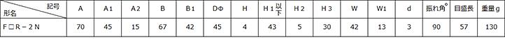 """注)2N型パネルメーターは、標準でLED照明が実装されており、電源は12V固定になります。 注)□は、DCタイプは""""D""""、ACタイプは""""C""""になります。"""