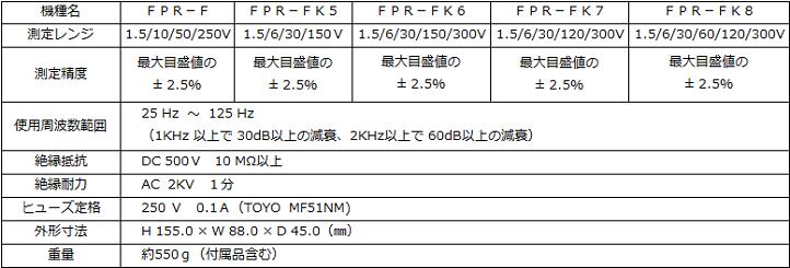 fpr-f-d1s